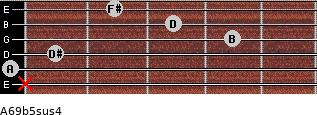 A6/9b5sus4 for guitar on frets x, 0, 1, 4, 3, 2