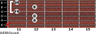 A6/9b5sus4 for guitar on frets x, 12, 12, 11, 12, 11