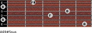 A6/9#5sus for guitar on frets 5, 0, 3, 4, 0, 2