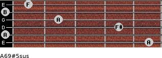 A6/9#5sus for guitar on frets 5, 0, 4, 2, 0, 1