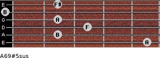 A6/9#5sus for guitar on frets 5, 2, 3, 2, 0, 2