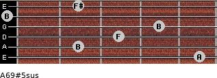 A6/9#5sus for guitar on frets 5, 2, 3, 4, 0, 2