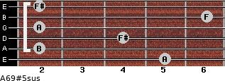 A6/9#5sus for guitar on frets 5, 2, 4, 2, 6, 2