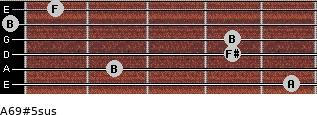 A6/9#5sus for guitar on frets 5, 2, 4, 4, 0, 1