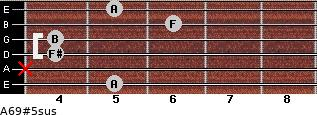 A6/9#5sus for guitar on frets 5, x, 4, 4, 6, 5