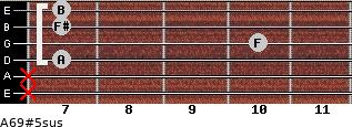 A6/9#5sus for guitar on frets x, x, 7, 10, 7, 7