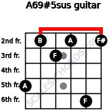 A6/9#5sus for guitar on frets 5, 2, 3, 2, 6, 2