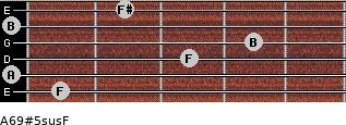 A6/9#5sus/F for guitar on frets 1, 0, 3, 4, 0, 2