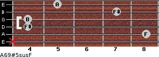 A6/9#5sus/F for guitar on frets x, 8, 4, 4, 7, 5