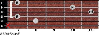 A6/9#5sus/F for guitar on frets x, 8, 7, 11, 10, 7