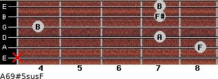 A6/9#5sus/F for guitar on frets x, 8, 7, 4, 7, 7