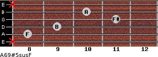 A6/9#5sus/F for guitar on frets x, 8, 9, 11, 10, x