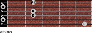 A6/9sus for guitar on frets 5, 0, 2, 2, 0, 2