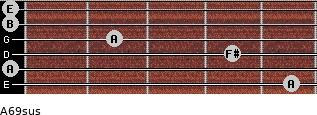 A6/9sus for guitar on frets 5, 0, 4, 2, 0, 0