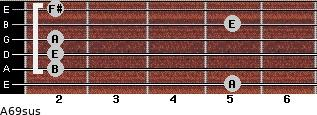 A6/9sus for guitar on frets 5, 2, 2, 2, 5, 2
