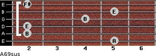 A6/9sus for guitar on frets 5, 2, 2, 4, 5, 2