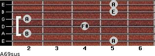 A6/9sus for guitar on frets 5, 2, 4, 2, 5, 5