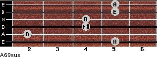 A6/9sus for guitar on frets 5, 2, 4, 4, 5, 5