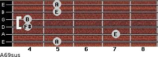 A6/9sus for guitar on frets 5, 7, 4, 4, 5, 5