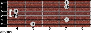 A6/9sus for guitar on frets 5, 7, 4, 4, 7, 7