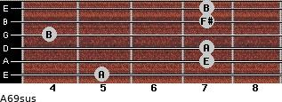 A6/9sus for guitar on frets 5, 7, 7, 4, 7, 7