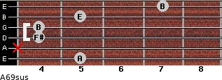 A6/9sus for guitar on frets 5, x, 4, 4, 5, 7