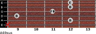 A6/9sus for guitar on frets x, 12, 9, 11, 12, 12