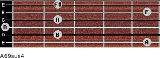 A6/9sus4 for guitar on frets 5, 2, 0, 2, 5, 2