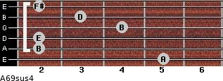 A6/9sus4 for guitar on frets 5, 2, 2, 4, 3, 2