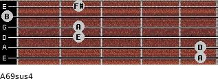 A6/9sus4 for guitar on frets 5, 5, 2, 2, 0, 2