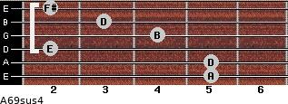 A6/9sus4 for guitar on frets 5, 5, 2, 4, 3, 2