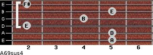 A6/9sus4 for guitar on frets 5, 5, 2, 4, 5, 2
