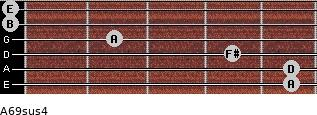 A6/9sus4 for guitar on frets 5, 5, 4, 2, 0, 0