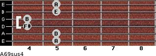 A6/9sus4 for guitar on frets 5, 5, 4, 4, 5, 5