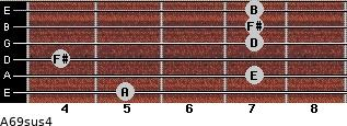 A6/9sus4 for guitar on frets 5, 7, 4, 7, 7, 7