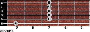 A6/9sus4 for guitar on frets 5, 7, 7, 7, 7, 7