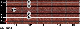 A6/9sus4 for guitar on frets x, 12, 12, 11, 12, 12