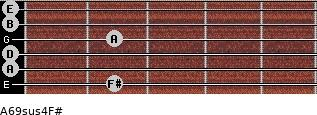 A6/9sus4/F# for guitar on frets 2, 0, 0, 2, 0, 0