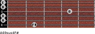 A6/9sus4/F# for guitar on frets 2, 0, 0, 4, 0, 0