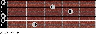 A6/9sus4/F# for guitar on frets 2, 0, 0, 4, 3, 0