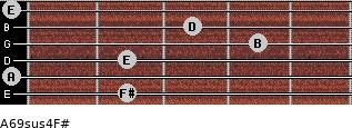A6/9sus4/F# for guitar on frets 2, 0, 2, 4, 3, 0