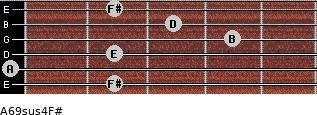 A6/9sus4/F# for guitar on frets 2, 0, 2, 4, 3, 2
