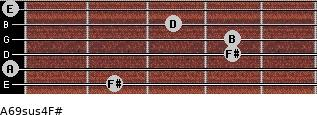 A6/9sus4/F# for guitar on frets 2, 0, 4, 4, 3, 0