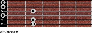 A6/9sus4/F# for guitar on frets 2, 2, 0, 2, 0, 0