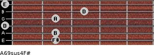 A6/9sus4/F# for guitar on frets 2, 2, 0, 2, 3, 0