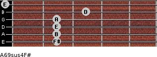 A6/9sus4/F# for guitar on frets 2, 2, 2, 2, 3, 0
