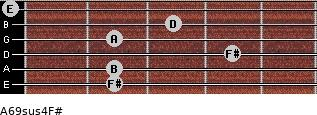 A6/9sus4/F# for guitar on frets 2, 2, 4, 2, 3, 0