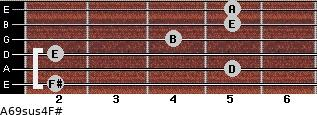 A6/9sus4/F# for guitar on frets 2, 5, 2, 4, 5, 5