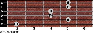 A6/9sus4/F# for guitar on frets 2, 5, 4, 4, 5, 5