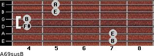 A6/9sus/B for guitar on frets 7, 7, 4, 4, 5, 5